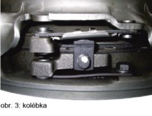 SACHS: Dvoukotoučová spojka pro užitková vozidla - odtlačovací zařízení
