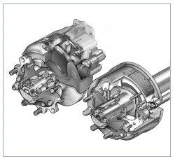 BREN: Díly na nápravy ROR typu LM/LC