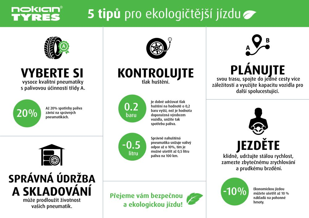 5 tipů pro ekologičtější jízdu