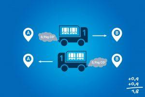 Zelená logistika je dobrá nejen pro životní prostředí