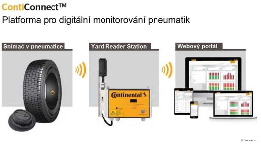 Platforma pro monitorování pneumatik ContiConnect