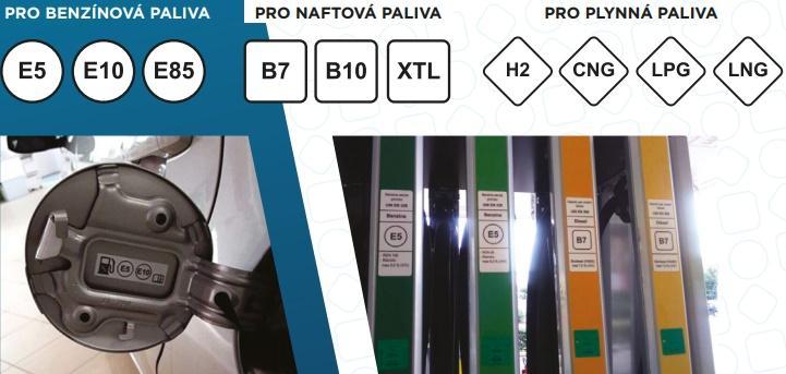 Nové palivové identifikační štítky