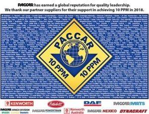 Dayco bylo oceněno certifikátem kvality firmy Paccar