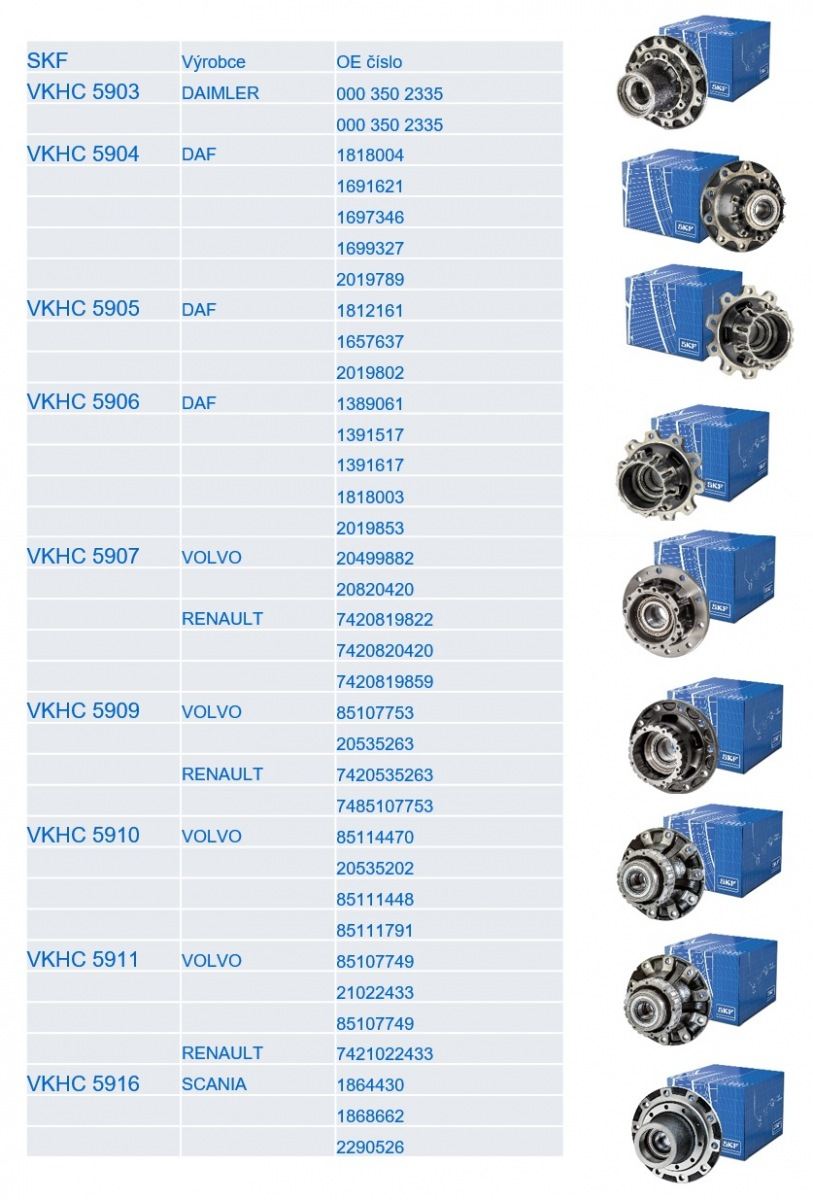 Kompletní kolové jednotky SKF pro nákladní vozy a přívěsy