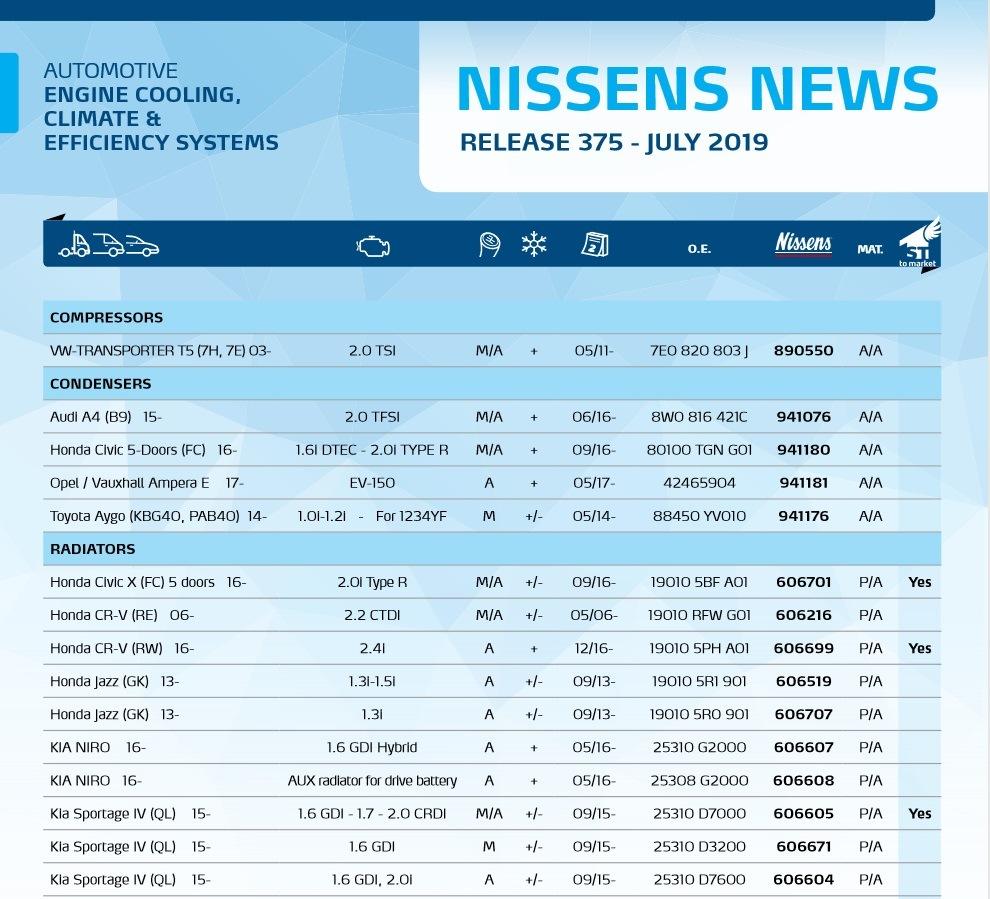 Novinky značky Nissens v červenci 2019