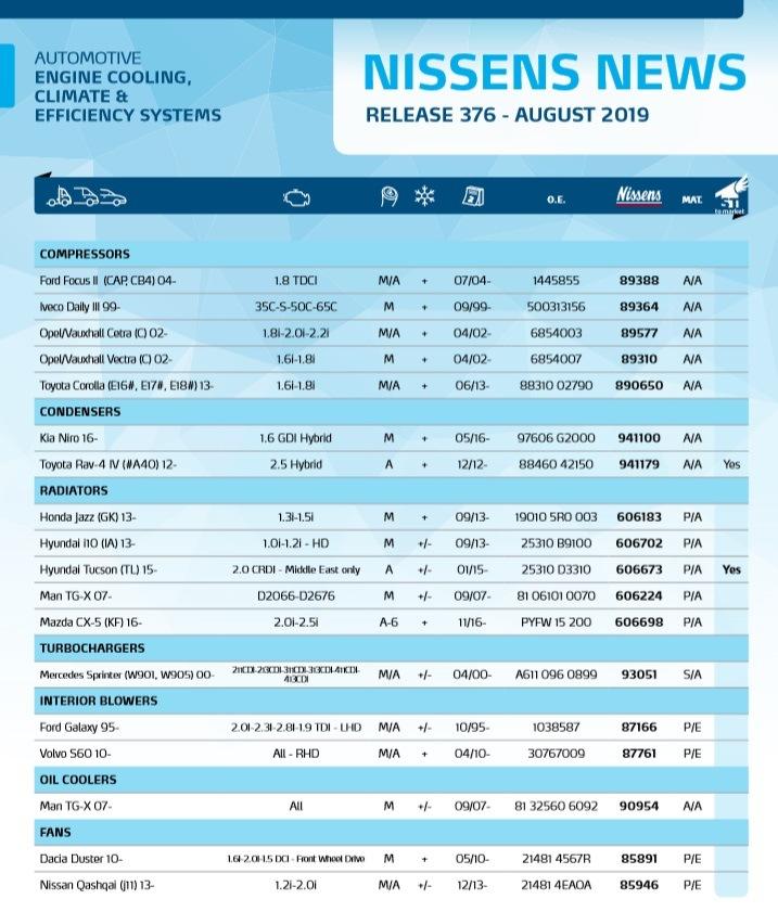 Srpnové novinky značky Nissens