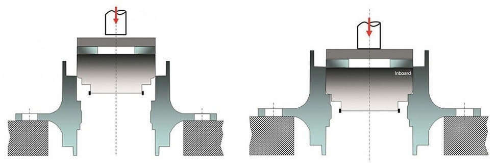 Montáž a demontáž kompaktního ložiska FAG (RIU) 10
