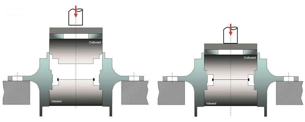 Montáž a demontáž kompaktního ložiska FAG (RIU) 13
