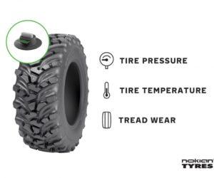 Nokian Tyres Intuitu – digitální monitorovací systém pneumatik pro jejich lepší využití