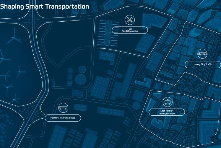 Řešení městské hromadné dopravy od ZF