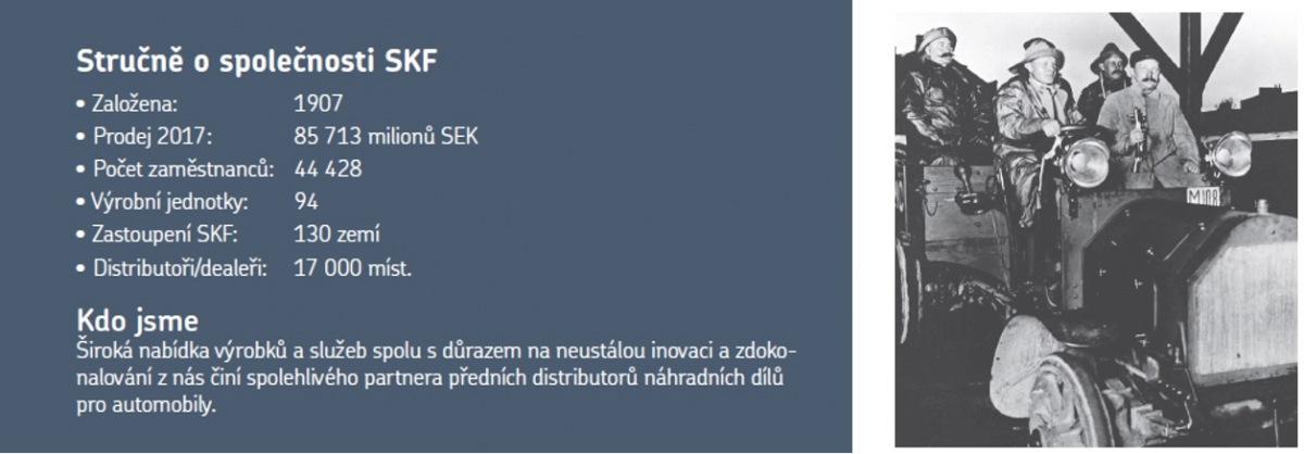 O společnosti SKF