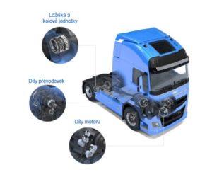 SKF – Náhradní díly pro nákladní vozidla a přívěsy. Nově skladem u ADIP