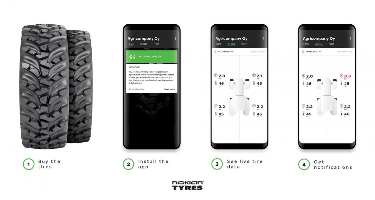 Nokian Tyres Intuitu a aplikací