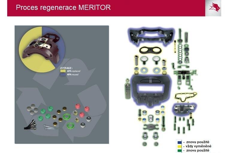 Proces regenerace třmenů Meritor