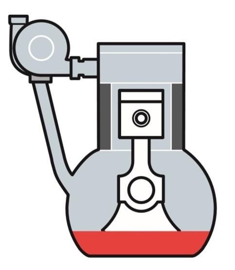Diagram znázorňuje správný tlak v obou skříních, což vede k těsnosti turbodmychadla