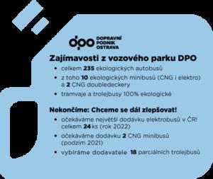 DPO Ostrava