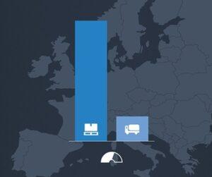 Kečupový efekt dostihl evropskou logistiku
