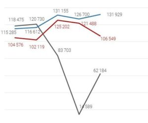 AutoSAP: Nedostatek čipů brzdí růst výroby v autoprůmyslu